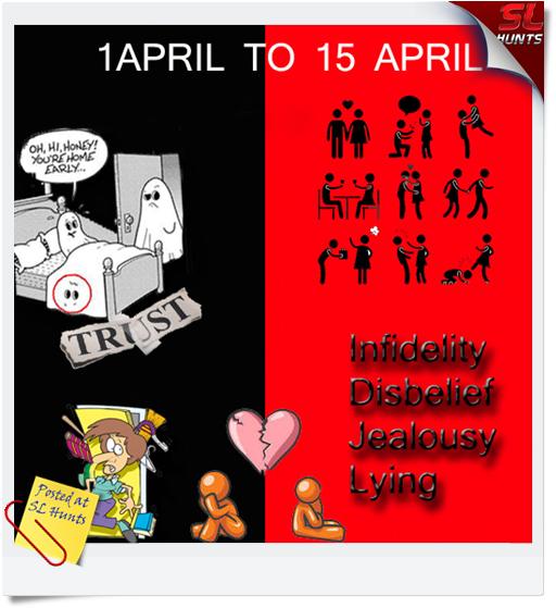 Lying , Jealously, Infidelity , Disbelief April hunt